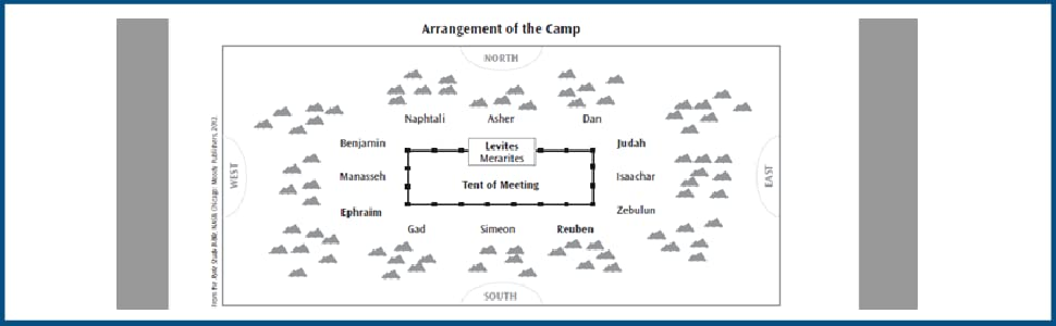 arrangement of the camp tribes of israel