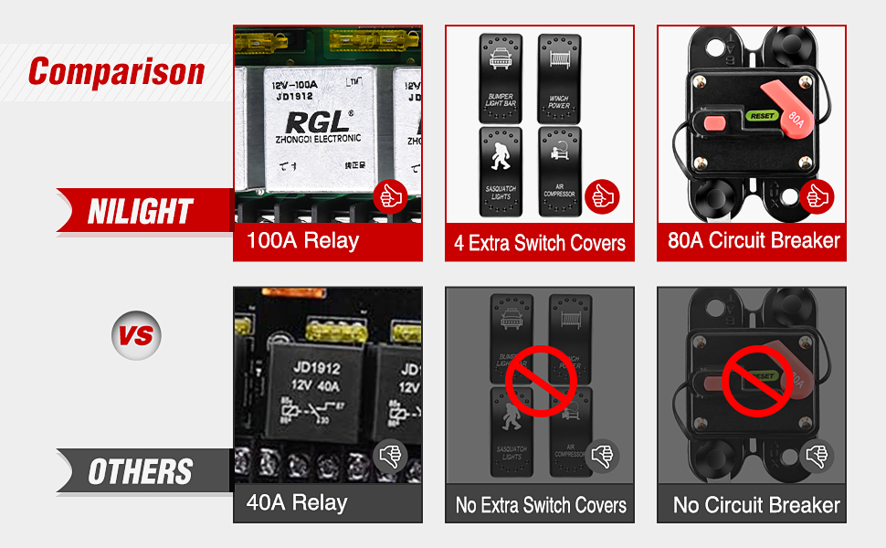Nilight Rocker Switch Panel with 100A relay