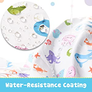 Water-Resistance Coating