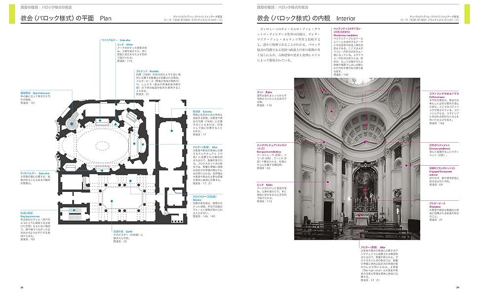 世界の名建築解剖図鑑新装版1