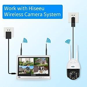 Work with Hiseeu CCTV system