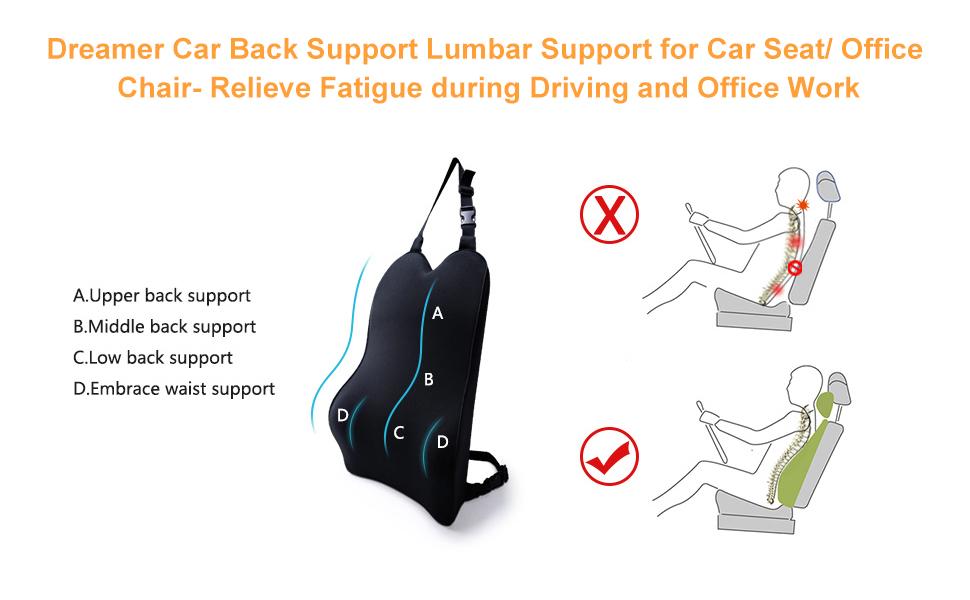 Lumbar Support for Car Seat