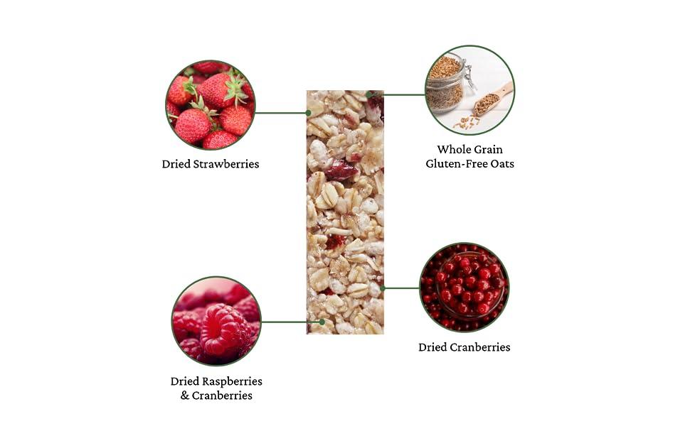 Red Berry Granola Bar, 960-600 ratio