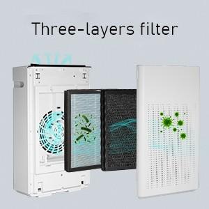 Three-layers Filter