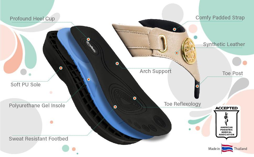 arch support flip flops for women