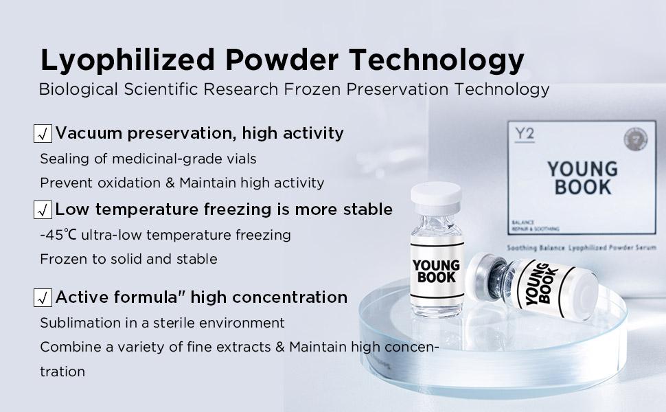 Lyophilized Powder Technology