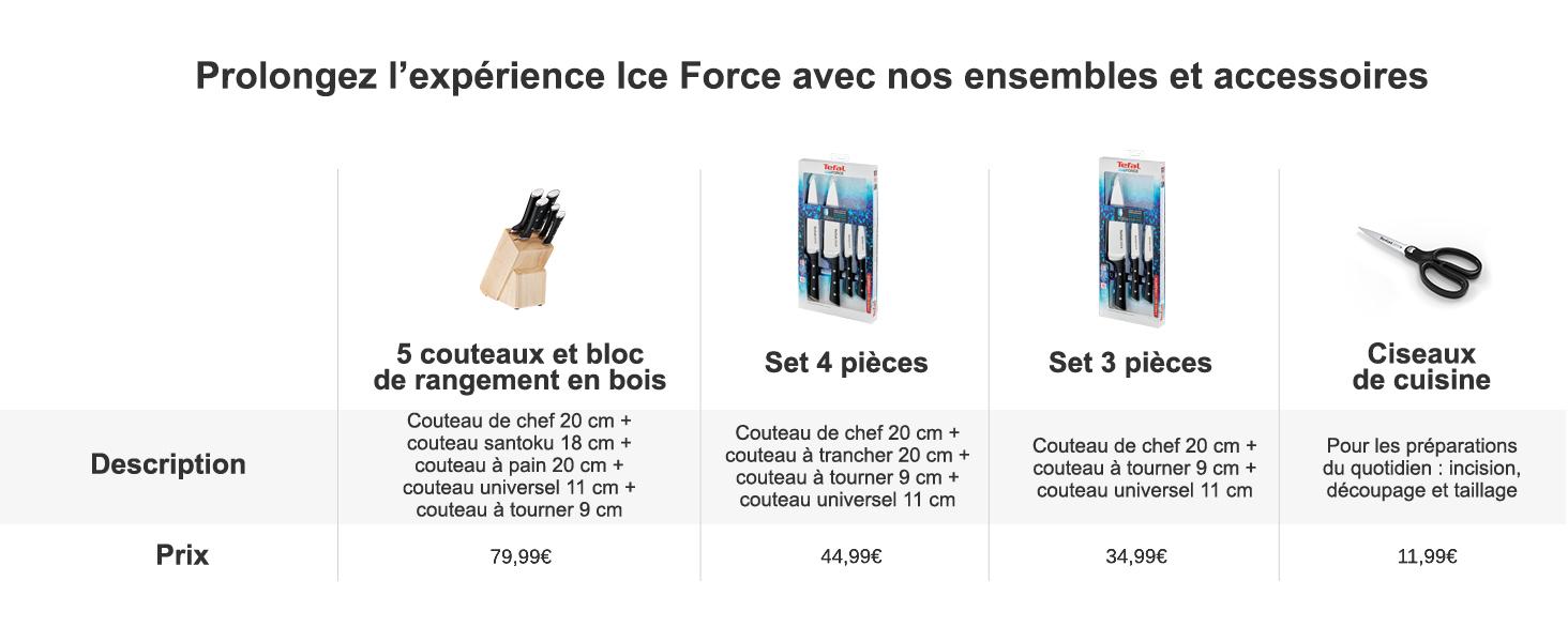 Prolongez l'expérience Ice Force avec nos ensembles et accessoires
