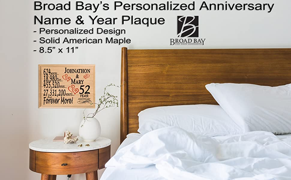 52 Year Anniversary Gift For Husband Wife Or Couple