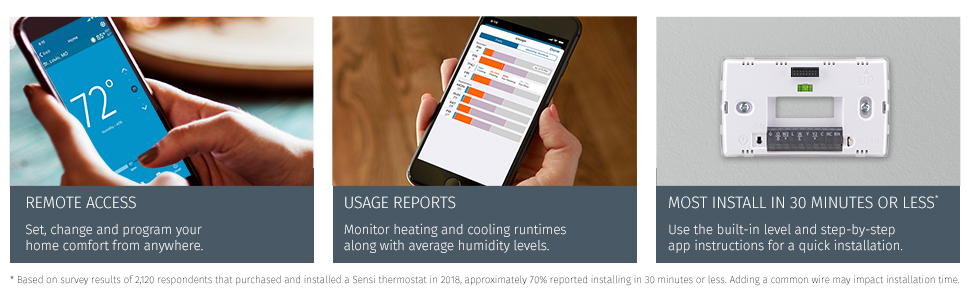 Sensi touch, smart thermostat