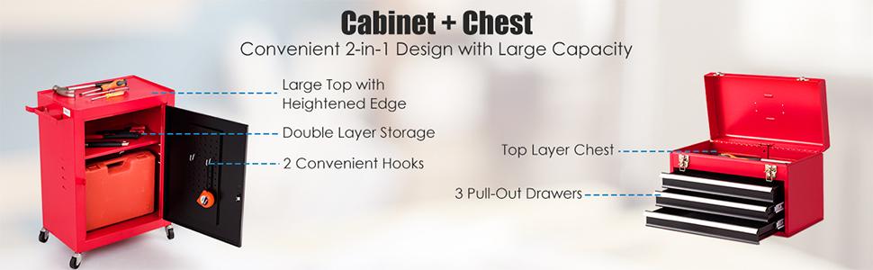 mini tool chest