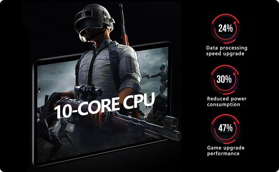 10-core high-performance CPU