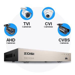Powerful 4-in-1 DVR