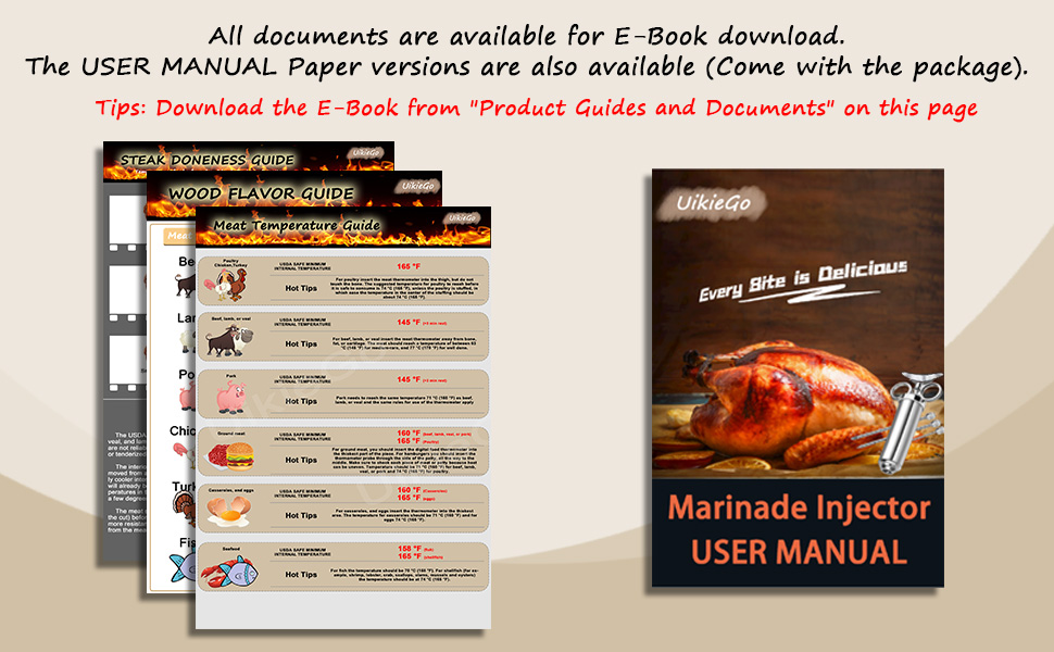 2-user guides