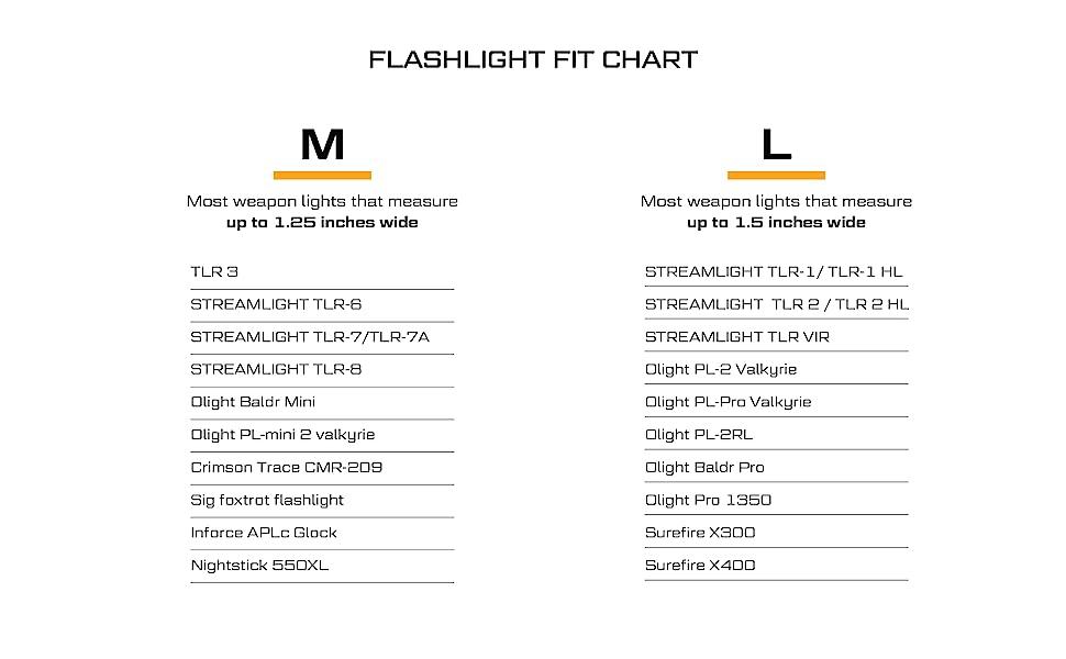 Flashlight fit chart