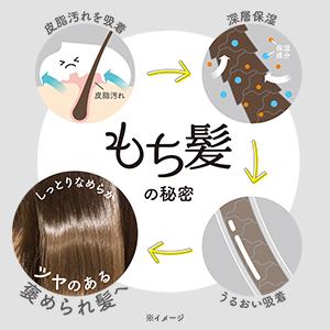 """""""もち髪サイクル""""の秘密とは…!?"""