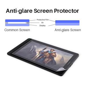 Anti-glare screen protector