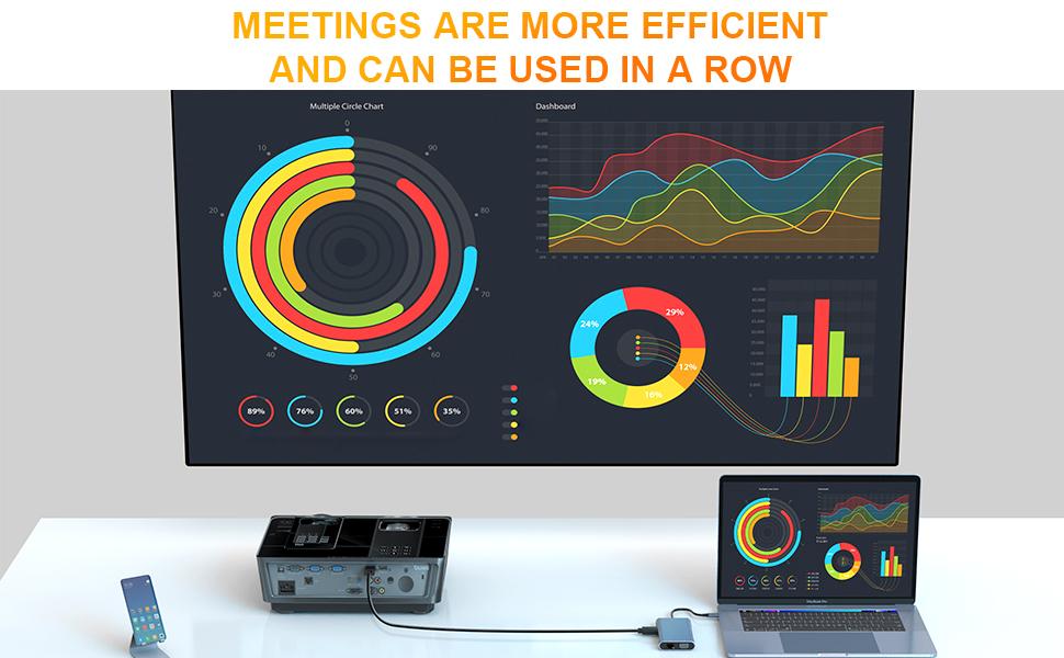 Meeting Hub USB C