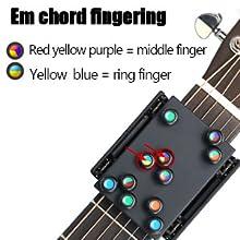 Em chord fingering