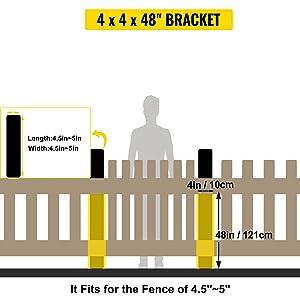 fence post insert