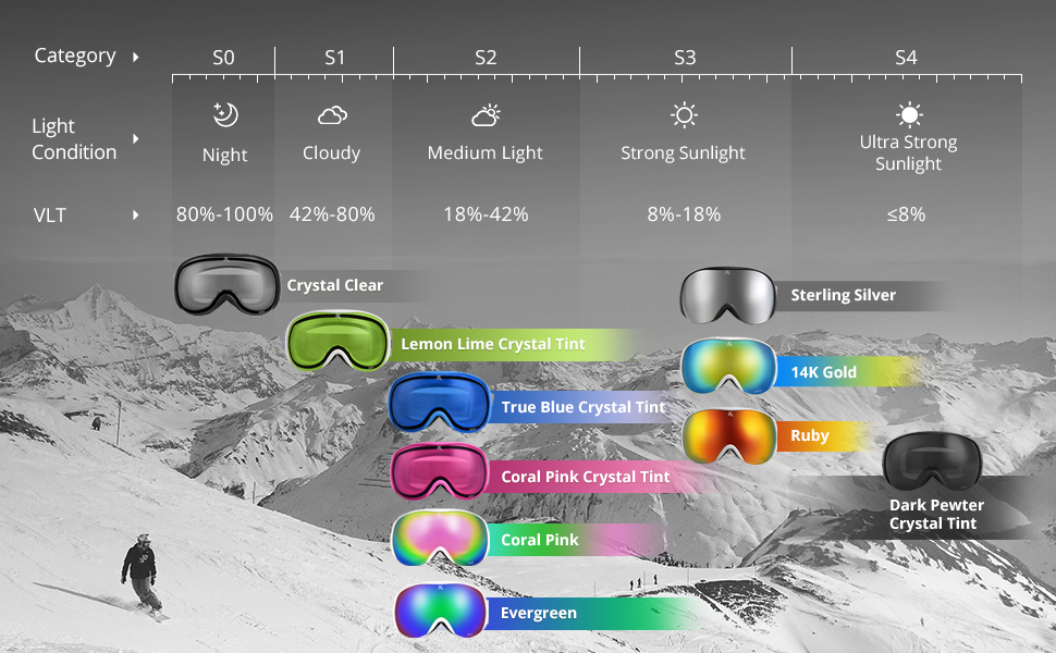 Extremus MilkRun Ski Goggles
