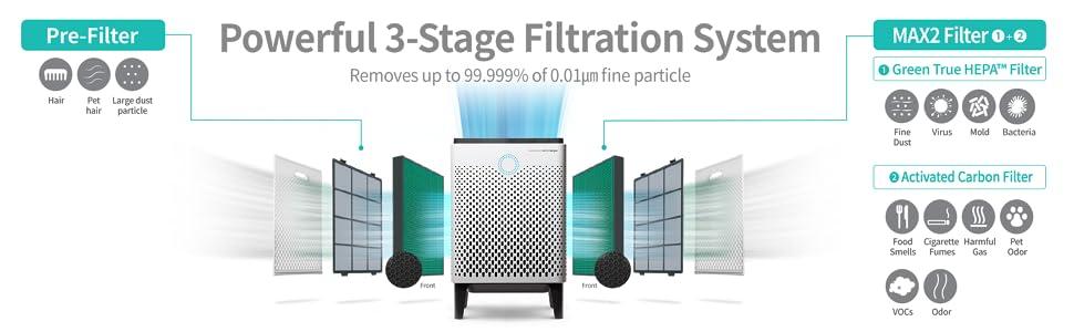 Airmega 300 400 Filtration System