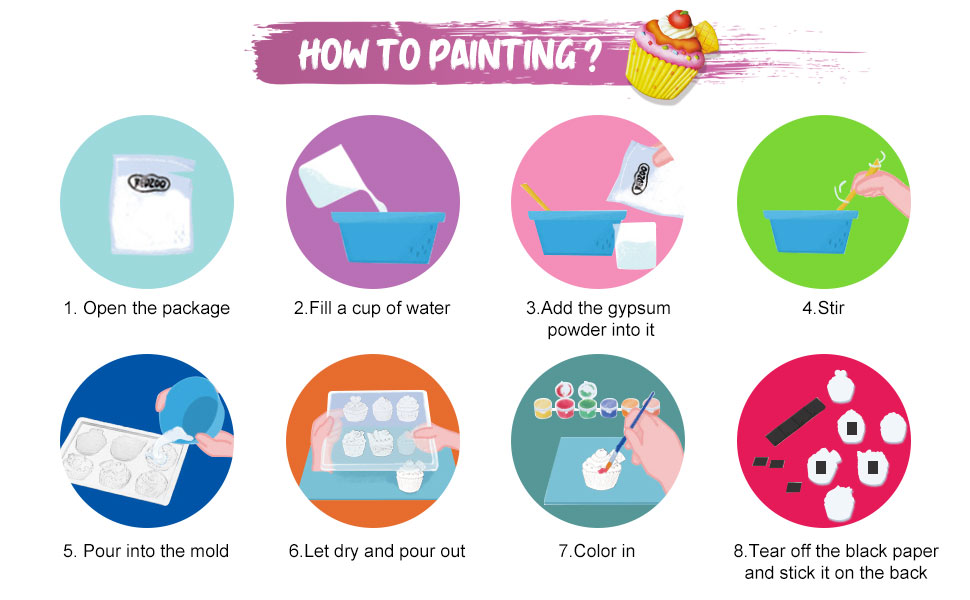 HOW TO PAINTING