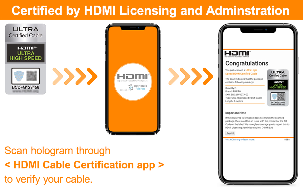 Certified with UHS Sticker, covered by HDMI official