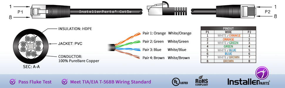 INSTALLERPARTS Cat 5e UTP BOOTED PATCH CABLE GAME CONSOLR VOIP LAN ETHERNET SMART DEVICE