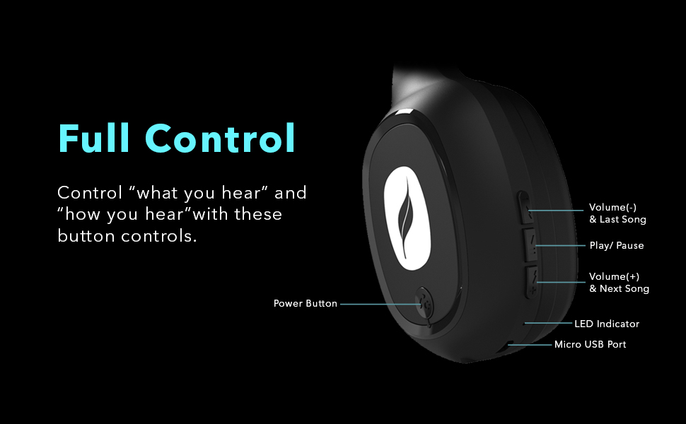 Headphones with inline remote control and single press siri