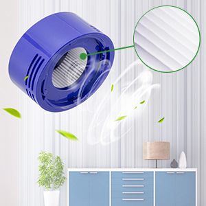 dyson vacuum filter replacement