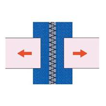 Chain Crosswise strength (Per 2.5cm)