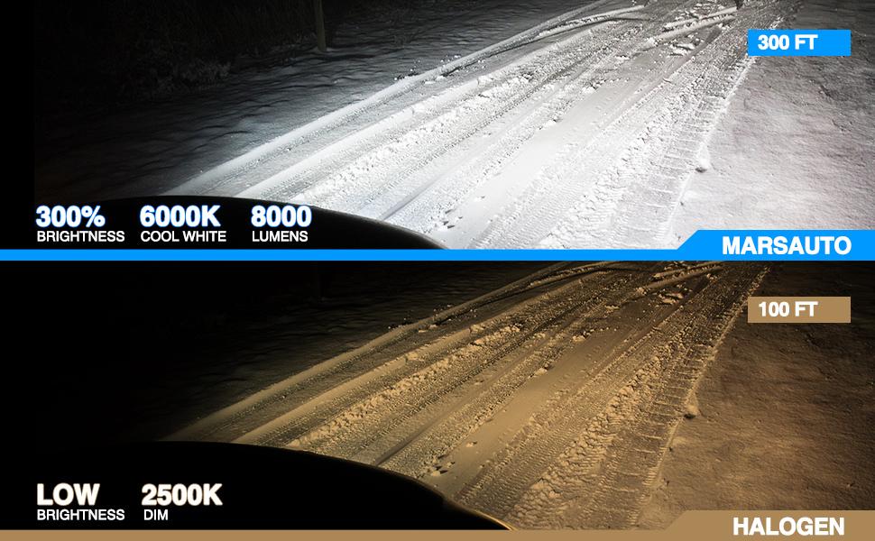 9006 LED Headlight Bulbs Low Beam 8000LM 6000K 200% Brightness HB4 HB4U 9006XS Fog Light