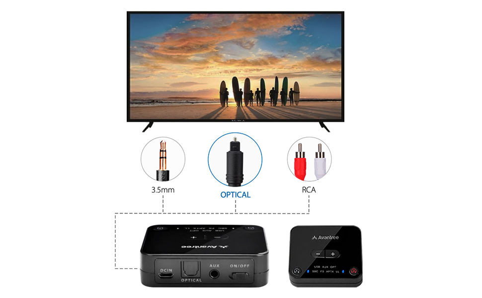 tv headphones optical rca 3.5