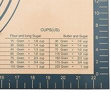 measure mat