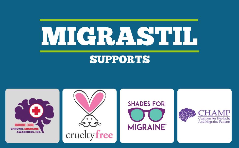 Headache and Migraine Awareness Charities