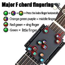 Major F chord fingering
