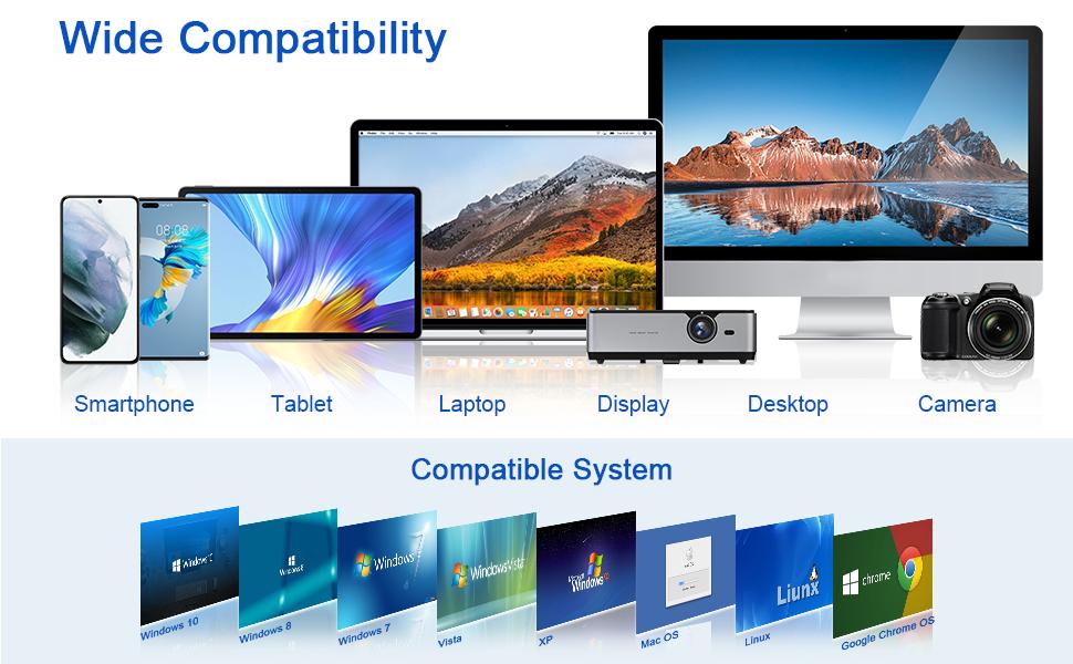 usb c hub widely compatibility