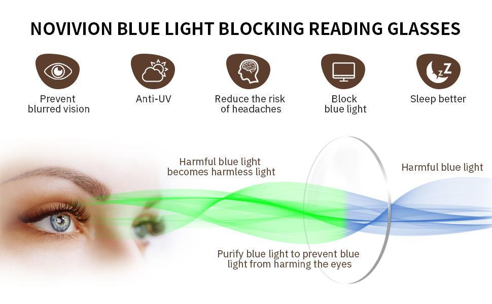 Blue Light Blocking Lenes