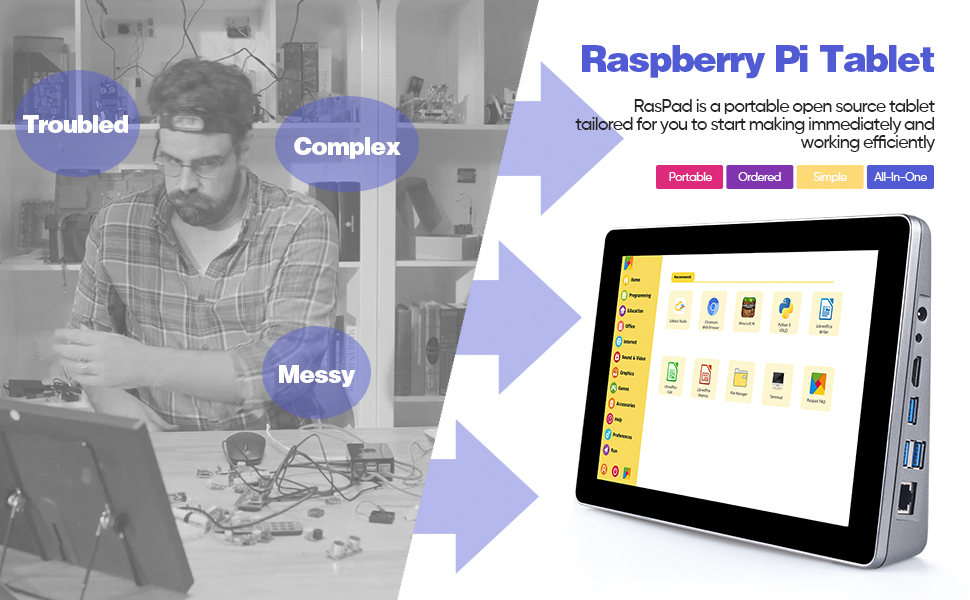 Raspbery Pi Tablet