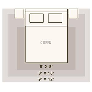 rug size for your bedroom