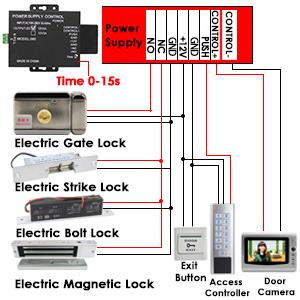 electric lock support