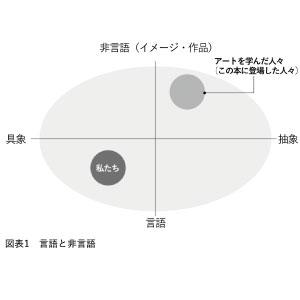 shikou5
