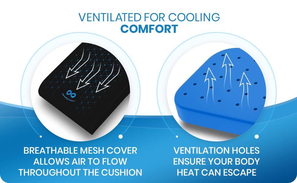 Breathable mesh cover and ventilation holes on wheelchair cushions for seniors