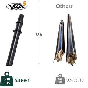 Steel spreader bar
