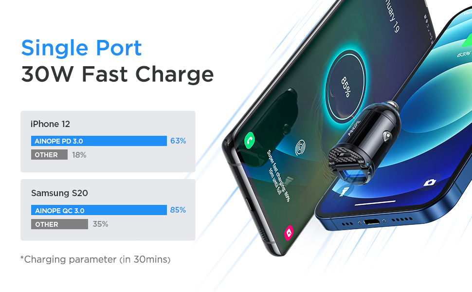 USB c car charger adapter 30W fast car charger usb c mini cigarette lighter usb charger car adapter