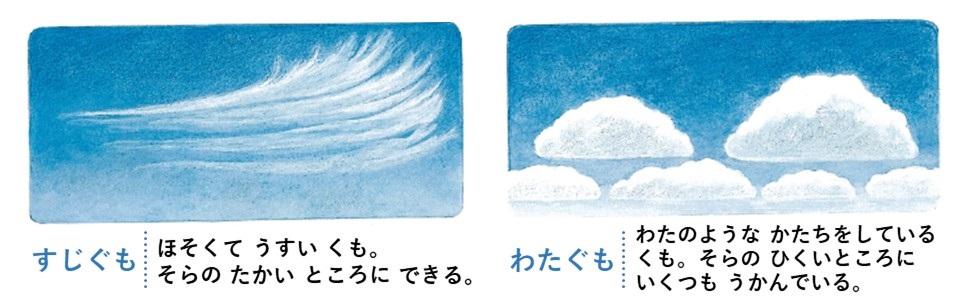 雲 空 天気 気象 理科 名前 雨 虹 うろこ雲 おぼろ雲 雨雲 ひつじ雲 読書感想画 指定図書 遊園地 動物園 大人 理科 お出かけ 幼児 絵本 空の探検家 たけだやすお  風  土 山 青空 季節