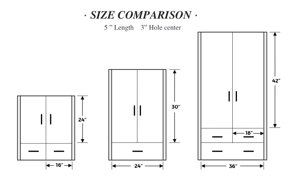 different size comparison