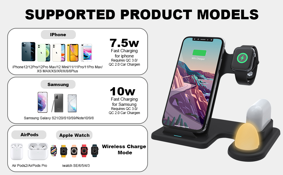 supported product models