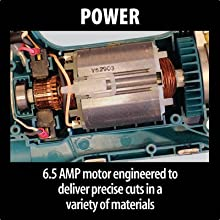 power 6.5 amperage motor enginered to deliver precise cuts in varitety of applications