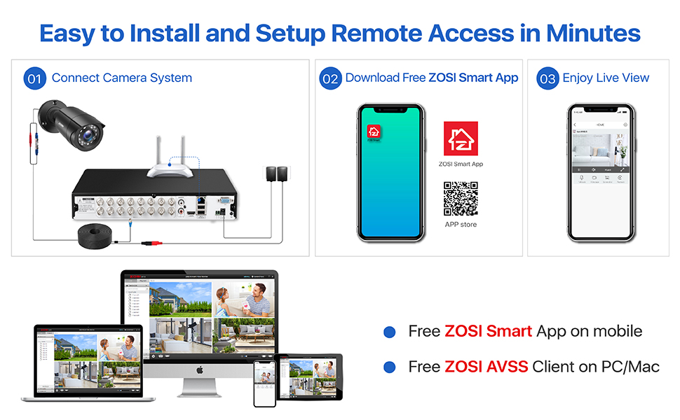 easy to install and setup to remote access in minutes